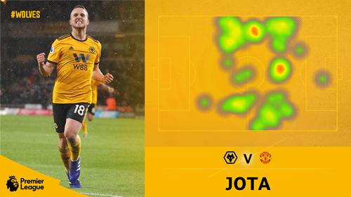 Wolves Vs Brighton 5 Things To Know Wolverhampton Wanderers Fc